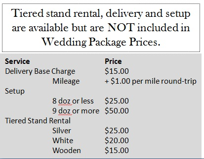 Additional Services Pricing